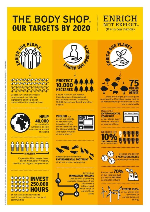 manifesto_online_infographic